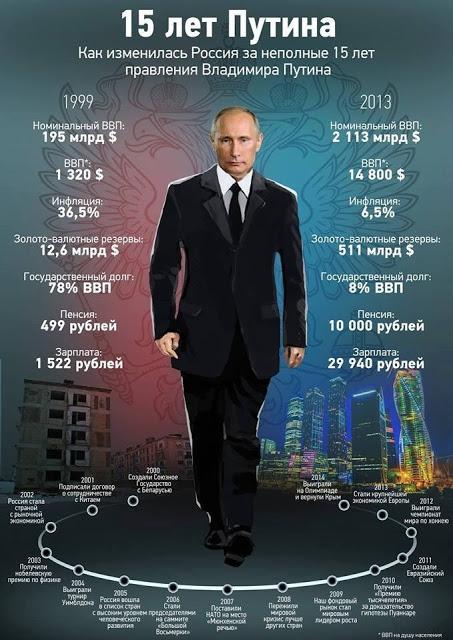 Факты и цифры против оппозиц…