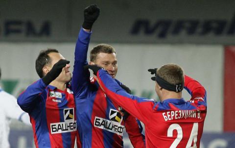 РФПЛ – самая возрастная лига Европы