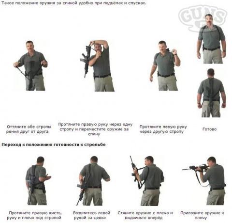 Положение оружия на ремне
