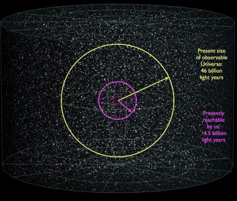 Галактики движутся быстрее с…
