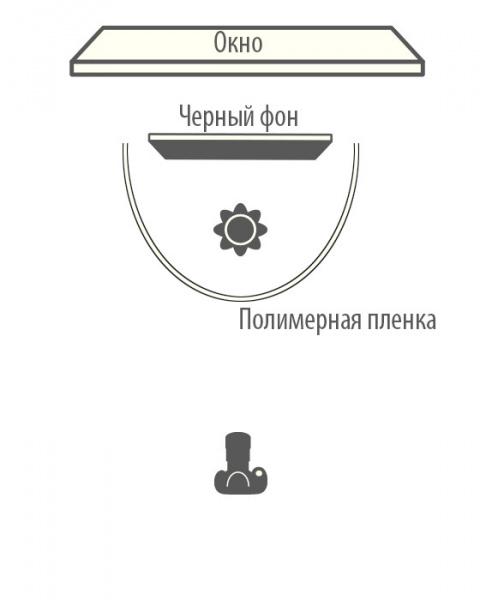 """ФОТОЛИКБЕЗ. Фотосъемка металла """"на коленке"""""""