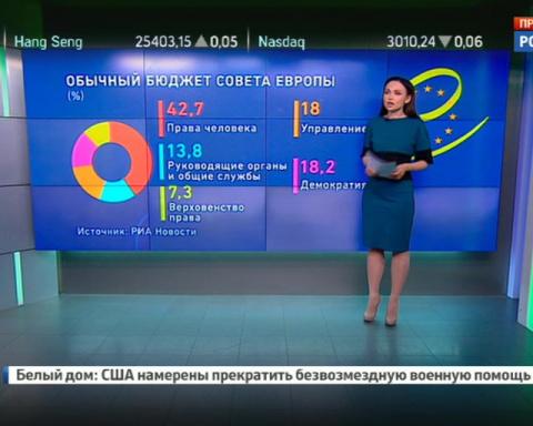 ПАСЕ: Россия готова платить только за реальное право голоса