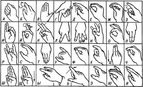Кто изобрел язык глухонемых?