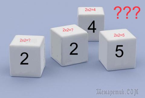 Математические задачи - Алгоритмы