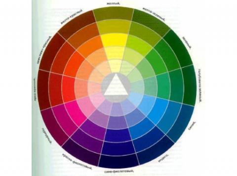 Применения цветовой гаммы в …