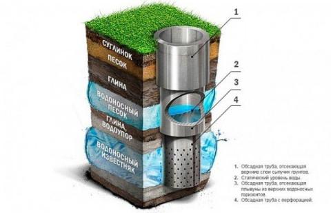 Водопроводная, бутилированна…