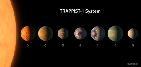NASA обнаружило три планеты,…