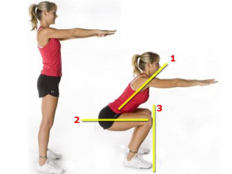 5 простых тестов для определения вашей физической формы
