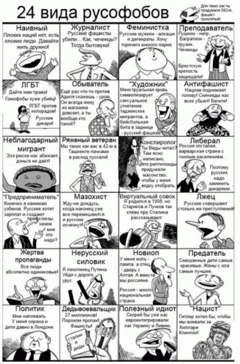 Почему я не дискутирую с русофобами?