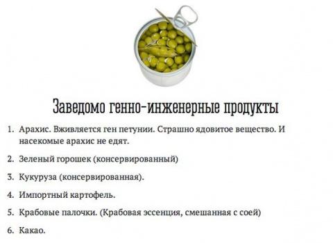 Не ешь это! Список вредных п…
