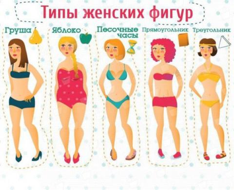Разные типы фигуры: как одеться, чтобы казаться стройнее