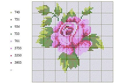 Маленькие схемы вышивки крестом розы