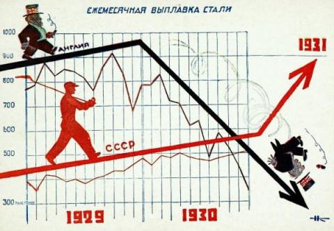 Почему в СССР люди не задумывались о цене за квартплату?