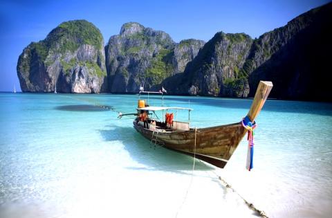 Факты о Таиланде