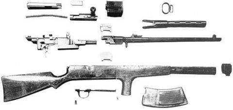 Автомат Фёдорова. Оружие, которое могло потрясти Мир