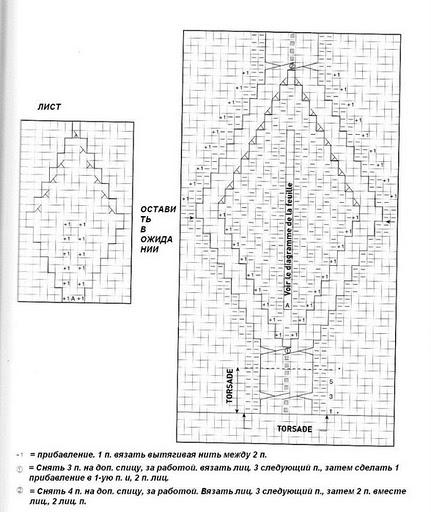 Шапочки и береты ( обзор)