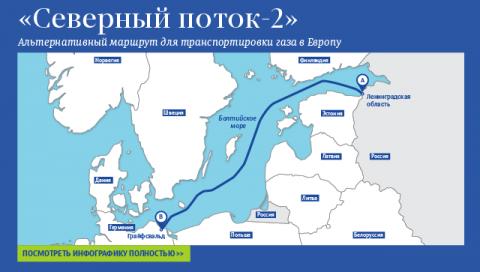 """""""Северный поток-2"""": а не пой…"""