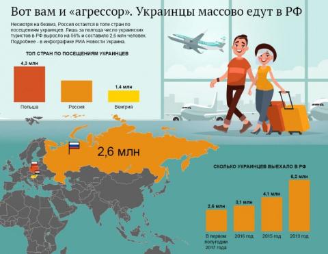Украина: параноидальные запр…