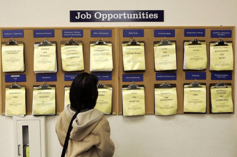 Рынок труда США в 6 графиках