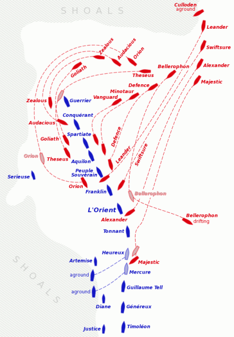 Битва за пирамиды. Египетский поход Бонапарта. Часть 3