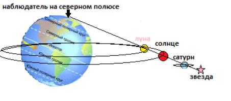 Солнце вращается вокруг земли луна стала прямым свидетелем. - Страница 4 Big