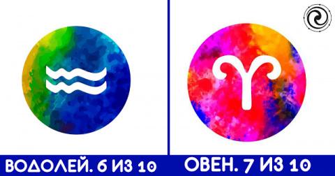 Без права налево: рейтинг са…