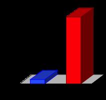 Статистика палестино-израиль…
