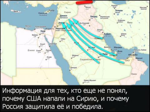 Почему США напали на Сирию и почему Россия вмешалась?