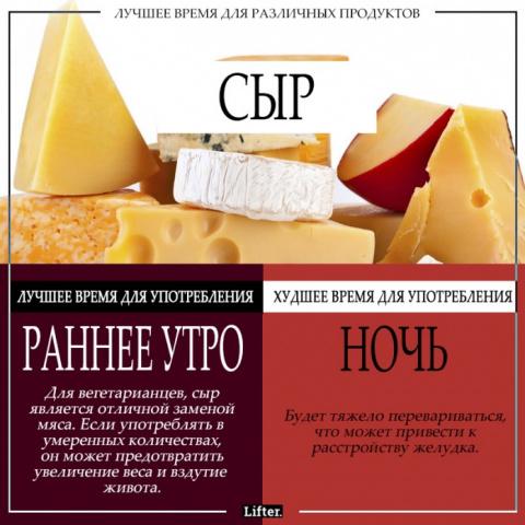 Эти здоровые продукты — вред…