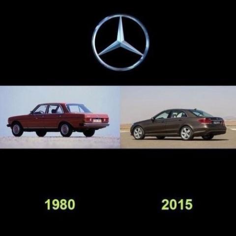 Автомобили известных марок тогда и сейчас