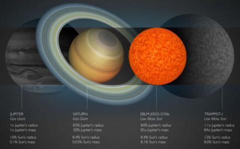 Астрономы обнаружили самую м…