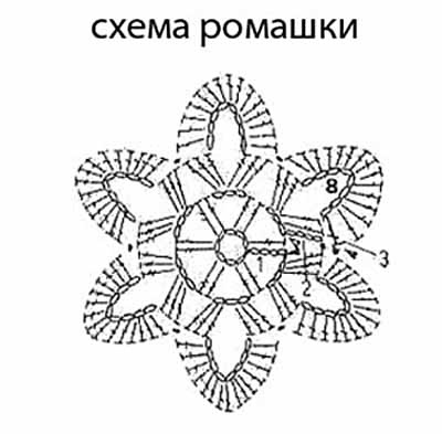 схема вязания ромашки