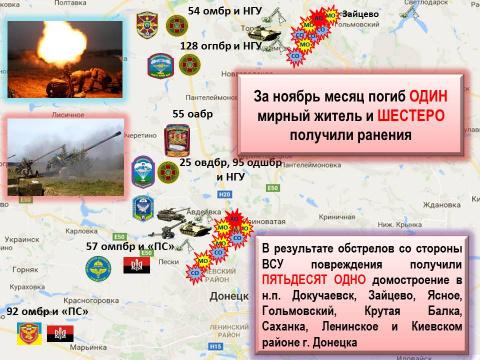 За ноябрь в ДНР от обстрелов боевиков ВСУ погибли пять человек, 10 ранены