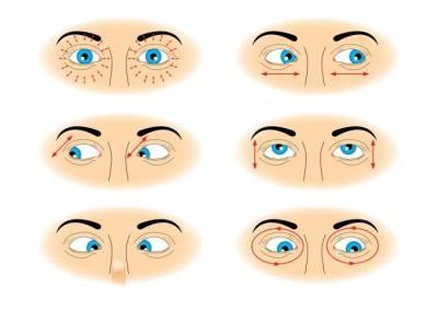 Упражнения для тренировки ослабленных двигательных глазных мышц.