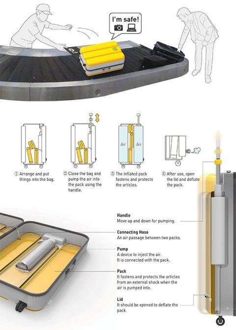 Подушка безопасности для багажа