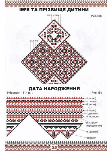Символика  в вышиванке
