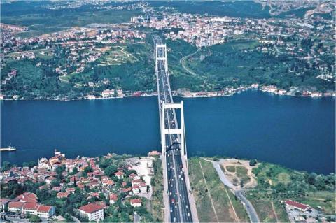 Турция ударит по своей экономике, закрыв Босфор