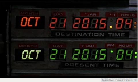 «Назад в будущее»: предсказания и реальность