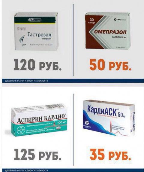 Как сэкономить на лекарствах…