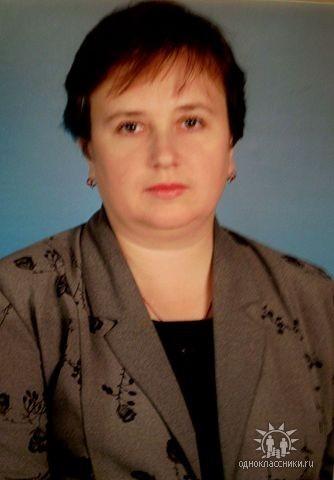 elena ahromenko