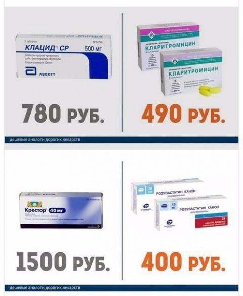 Дорогие лекарства и их более…