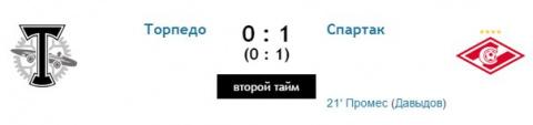 «Спартак» обыграл «Торпедо» благодаря голу Промеса