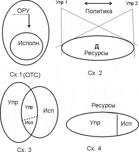 Онтологическое пространство