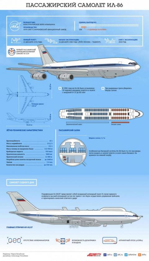 Пассажирский самолет Ил-86. …