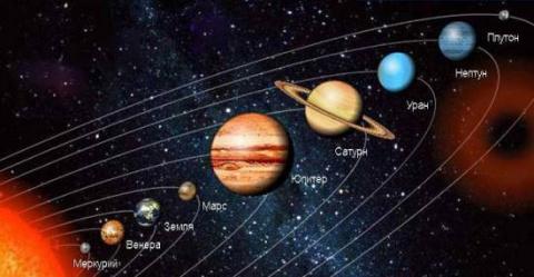 Солнечная система создана ис…