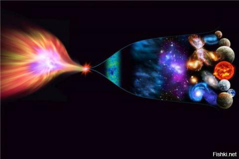 Что стало причиной Большого Взрыва?