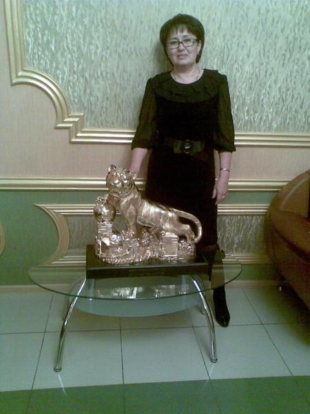 Светлана Ахметова