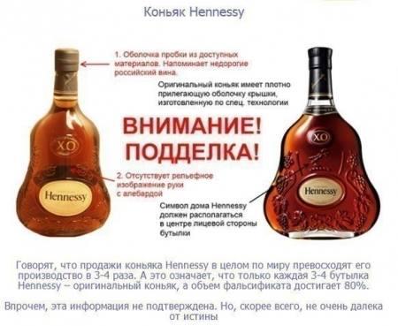 Элитный алкоголь или палёнка…