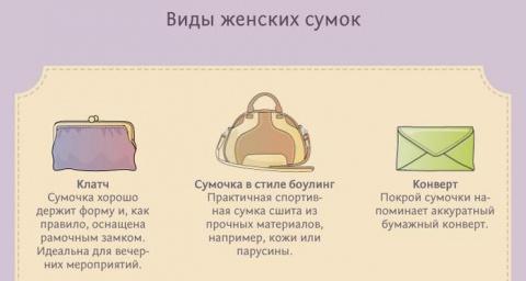МОДНИЦАМ. Виды женских сумок