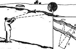 Как определить ширину реки с…